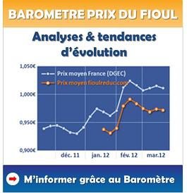 Baromètre FioulReduc des prix du fioul